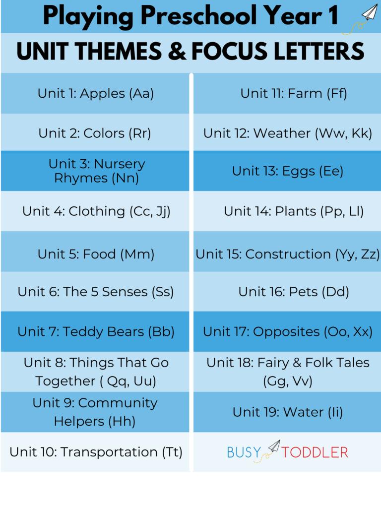 Unit 1 Theme List